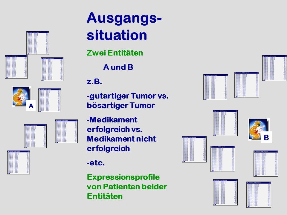 Ausgangs-situation Zwei Entitäten A und B z.B.