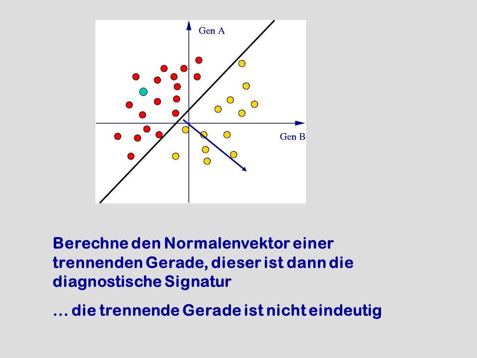 Berechne den Normalenvektor einer trennenden Gerade, dieser ist dann die diagnostische Signatur