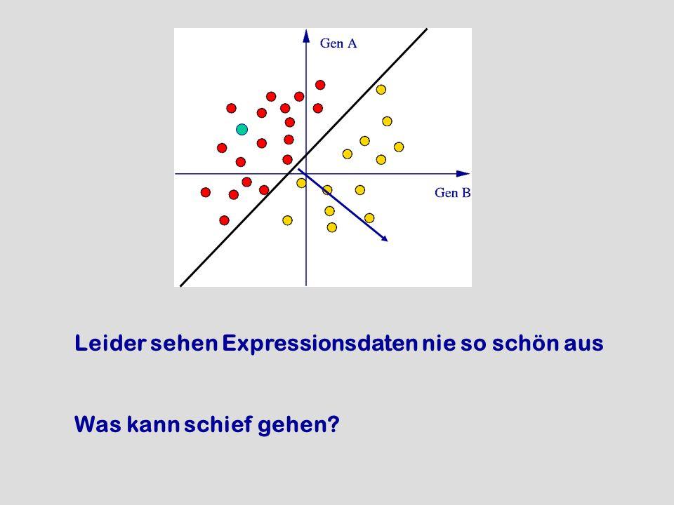 Leider sehen Expressionsdaten nie so schön aus