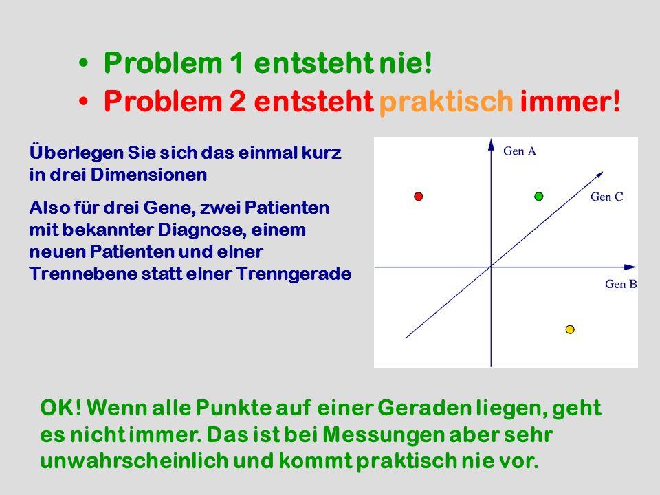 Problem 2 entsteht praktisch immer!