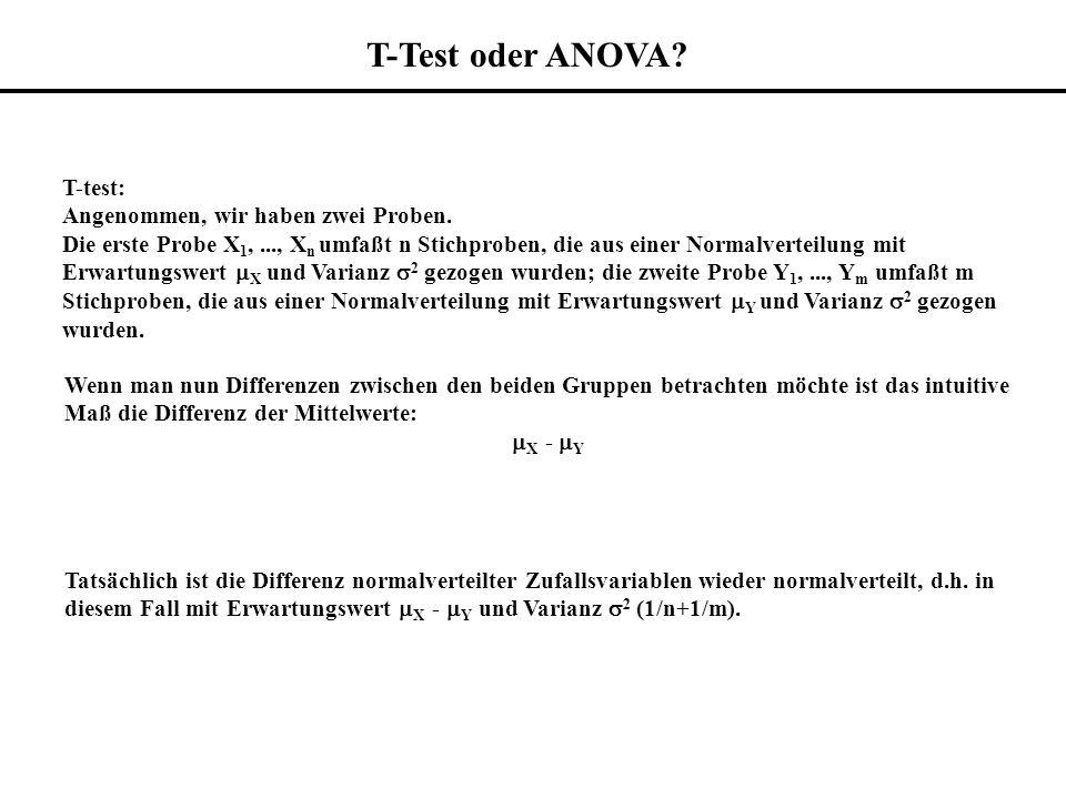 T-Test oder ANOVA T-test: Angenommen, wir haben zwei Proben.