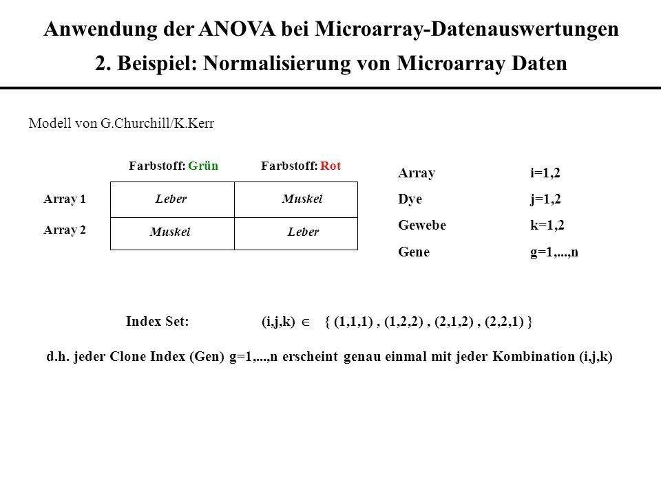 Anwendung der ANOVA bei Microarray-Datenauswertungen