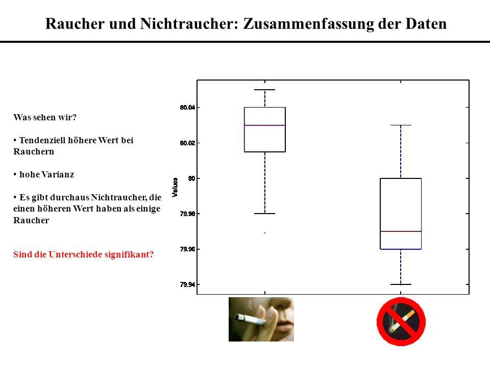 Raucher und Nichtraucher: Zusammenfassung der Daten