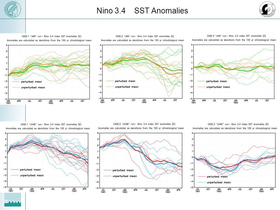 Nino 3.4 SST Anomalies