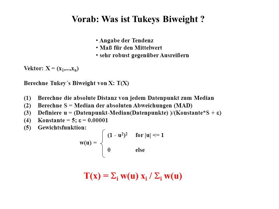 Vorab: Was ist Tukeys Biweight