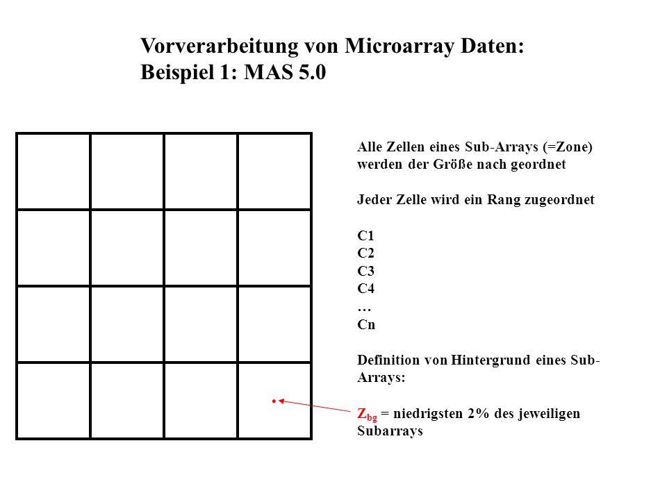 Vorverarbeitung von Microarray Daten: Beispiel 1: MAS 5.0