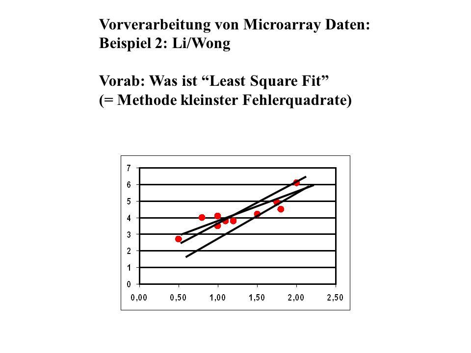 Vorverarbeitung von Microarray Daten: