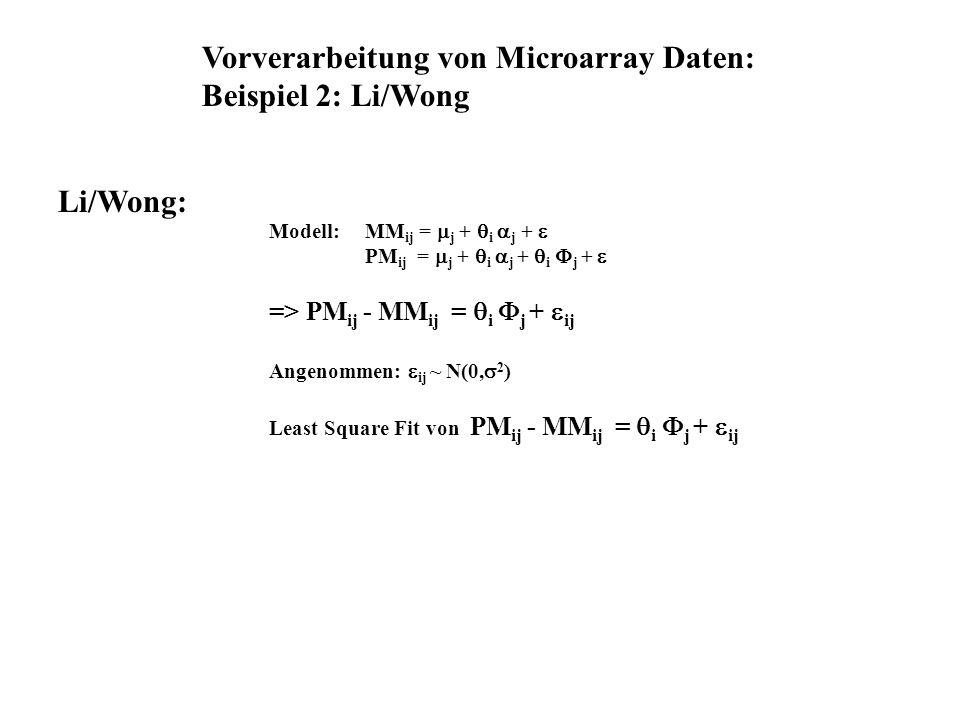 Vorverarbeitung von Microarray Daten: Beispiel 2: Li/Wong