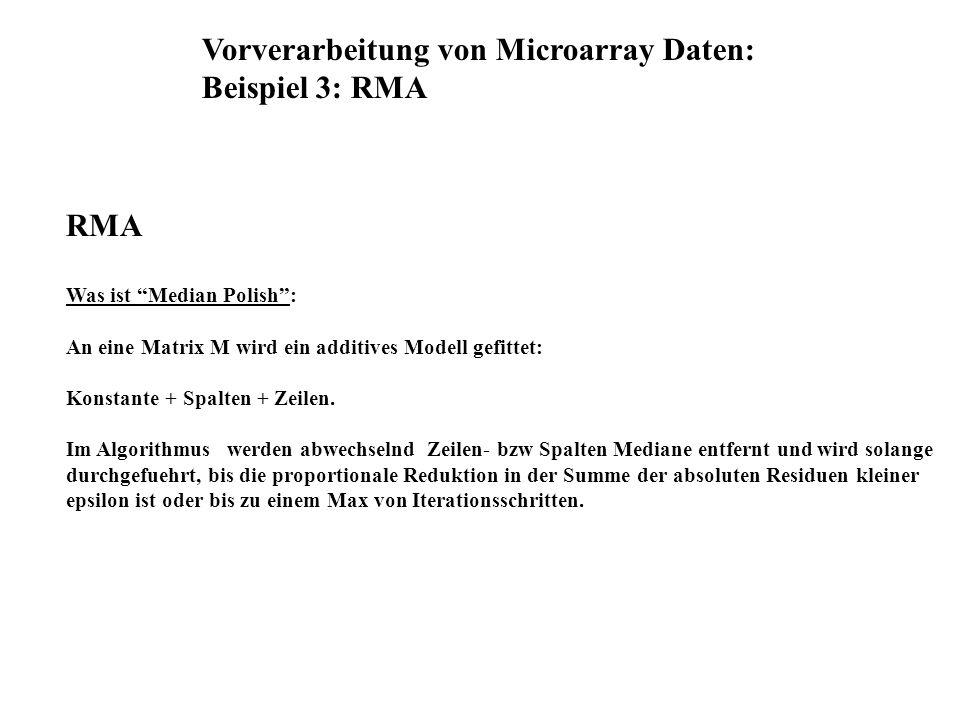 Vorverarbeitung von Microarray Daten: Beispiel 3: RMA