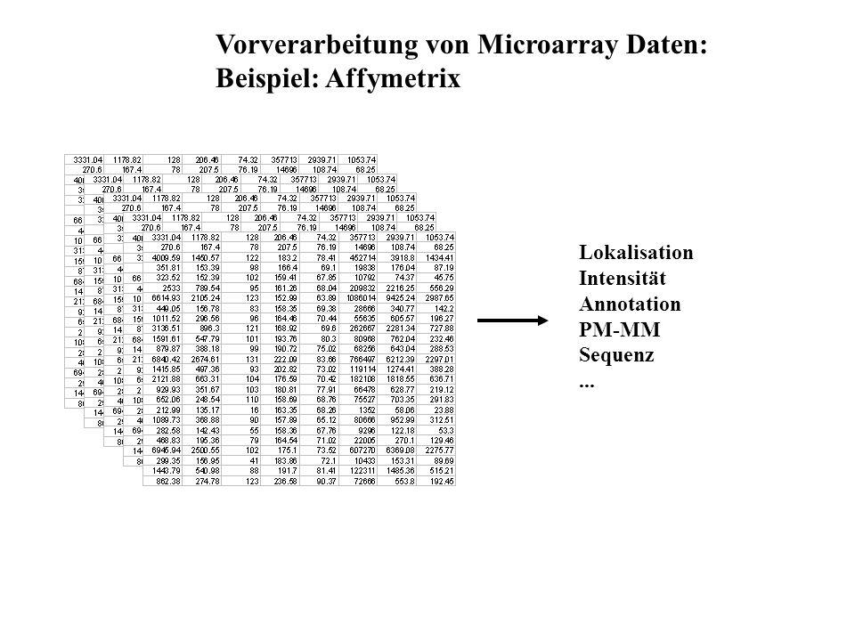 Vorverarbeitung von Microarray Daten: Beispiel: Affymetrix