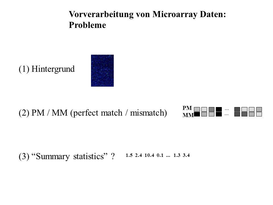 Vorverarbeitung von Microarray Daten: Probleme