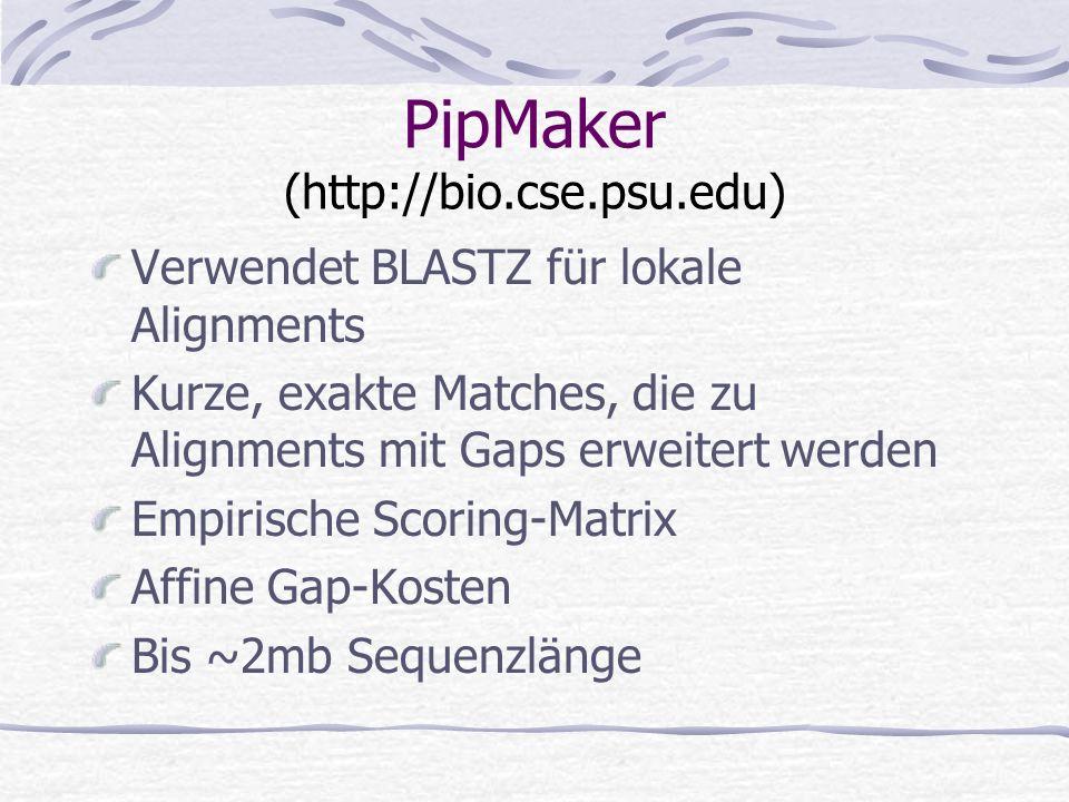 PipMaker (http://bio.cse.psu.edu)