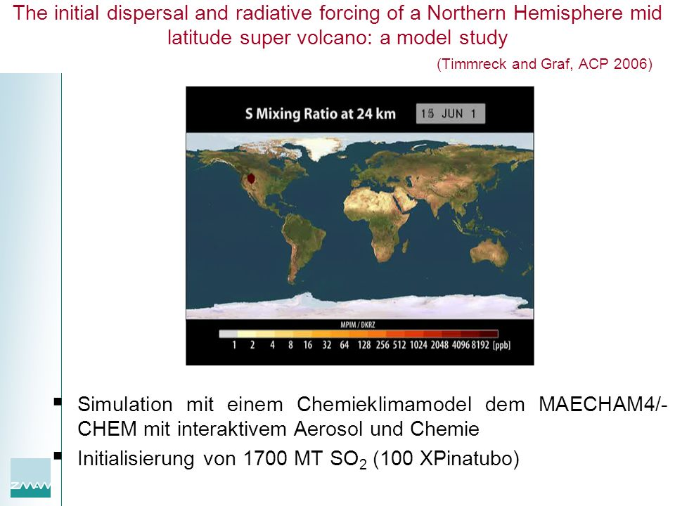 Initialisierung von 1700 MT SO2 (100 XPinatubo)