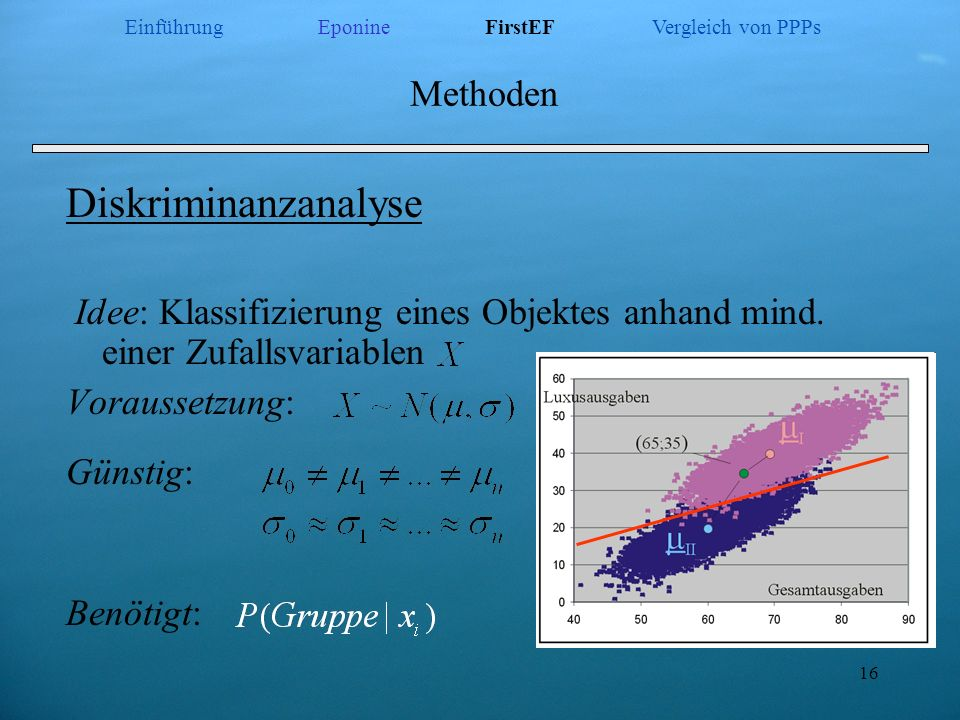 Einführung Eponine FirstEF Vergleich von PPPs