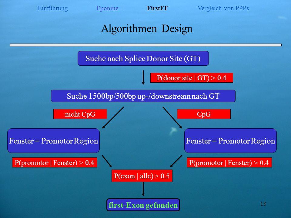 Algorithmen Design Suche nach Splice Donor Site (GT)