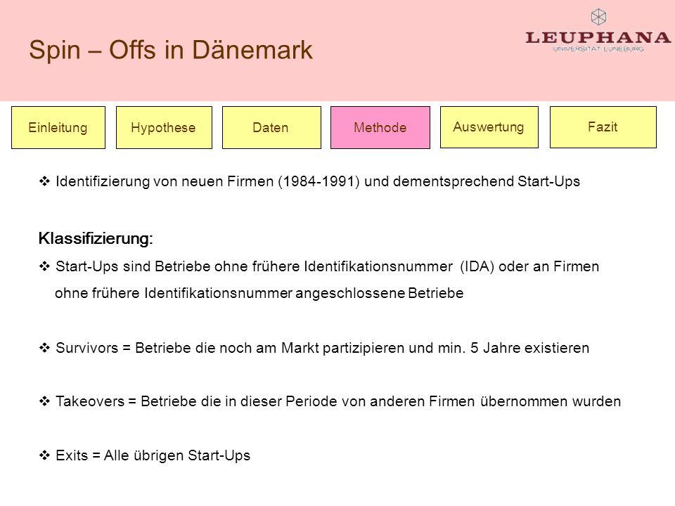 Einleitung Hypothese. Daten. Fazit. Auswertung. Methode. Identifizierung von neuen Firmen (1984-1991) und dementsprechend Start-Ups.