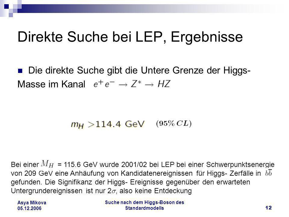Direkte Suche bei LEP, Ergebnisse
