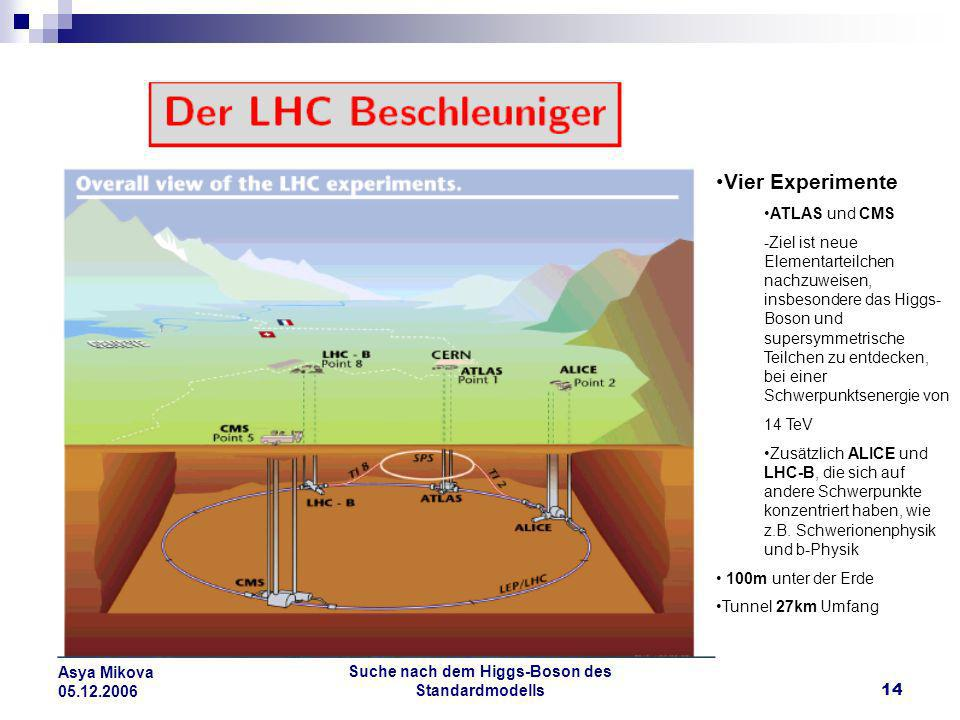 Suche nach dem Higgs-Boson des