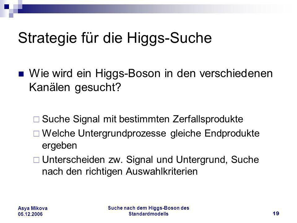 Strategie für die Higgs-Suche