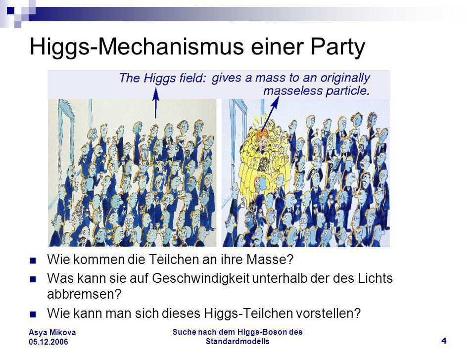 Higgs-Mechanismus einer Party