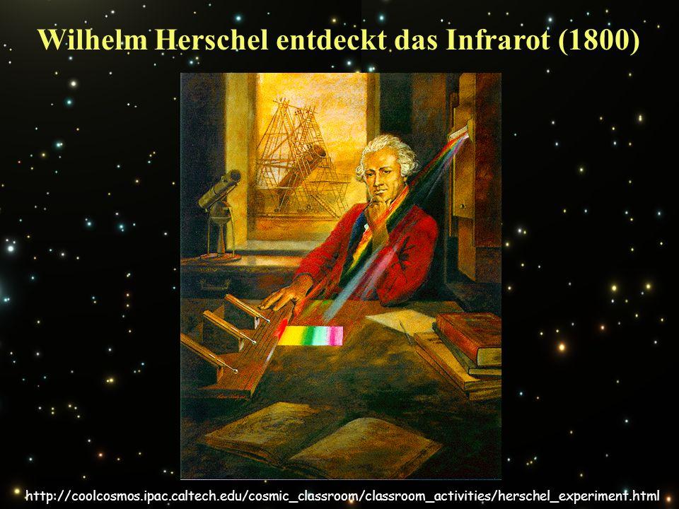 Wilhelm Herschel entdeckt das Infrarot (1800)