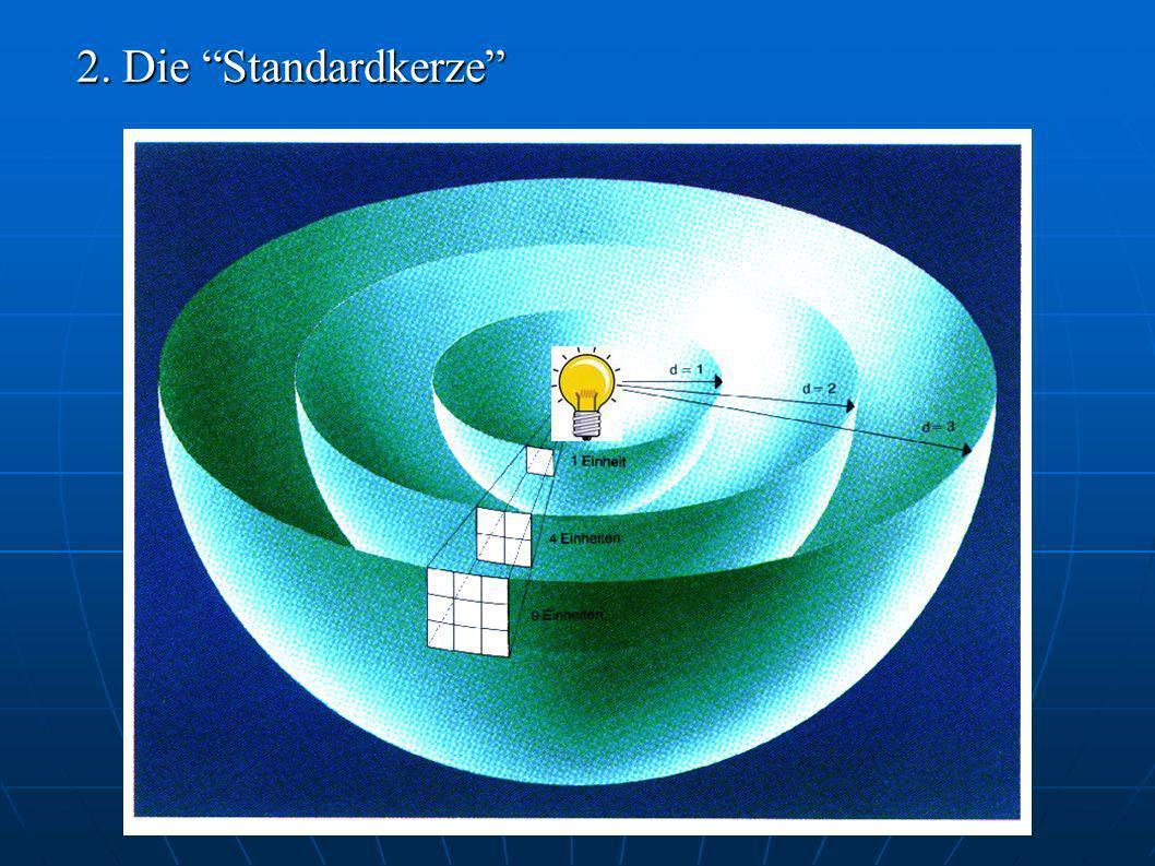 2. Die Standardkerze