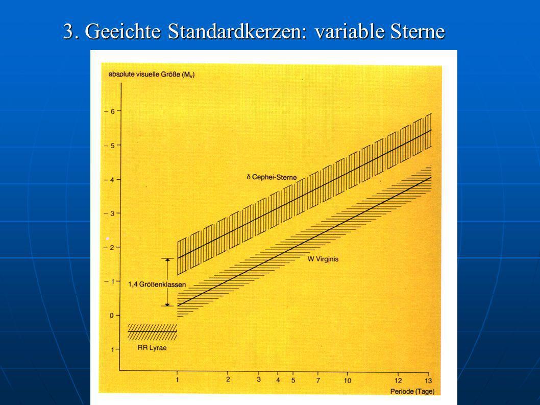 3. Geeichte Standardkerzen: variable Sterne