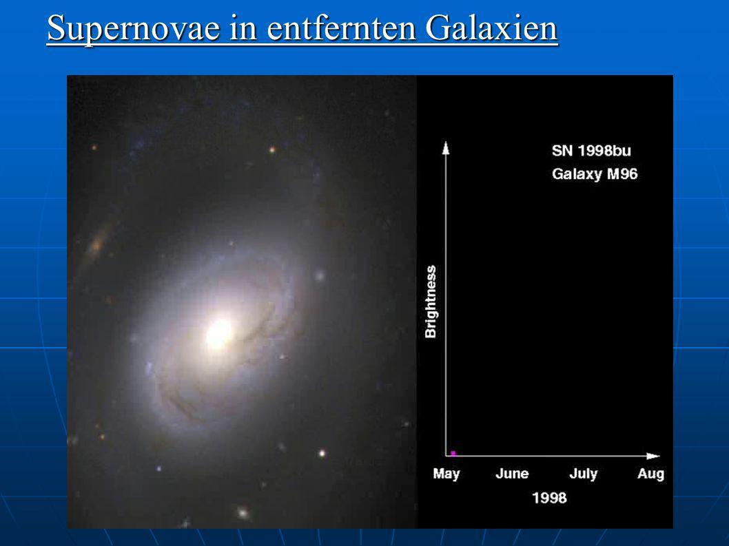 Supernovae in entfernten Galaxien