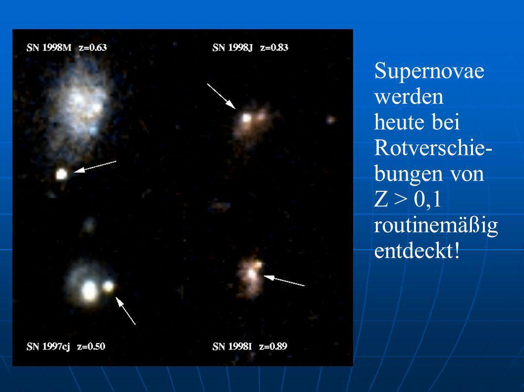 Supernovae werden heute bei Rotverschie- bungen von Z > 0,1 routinemäßig entdeckt!