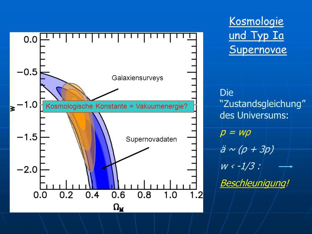 Kosmologie und Typ Ia Supernovae
