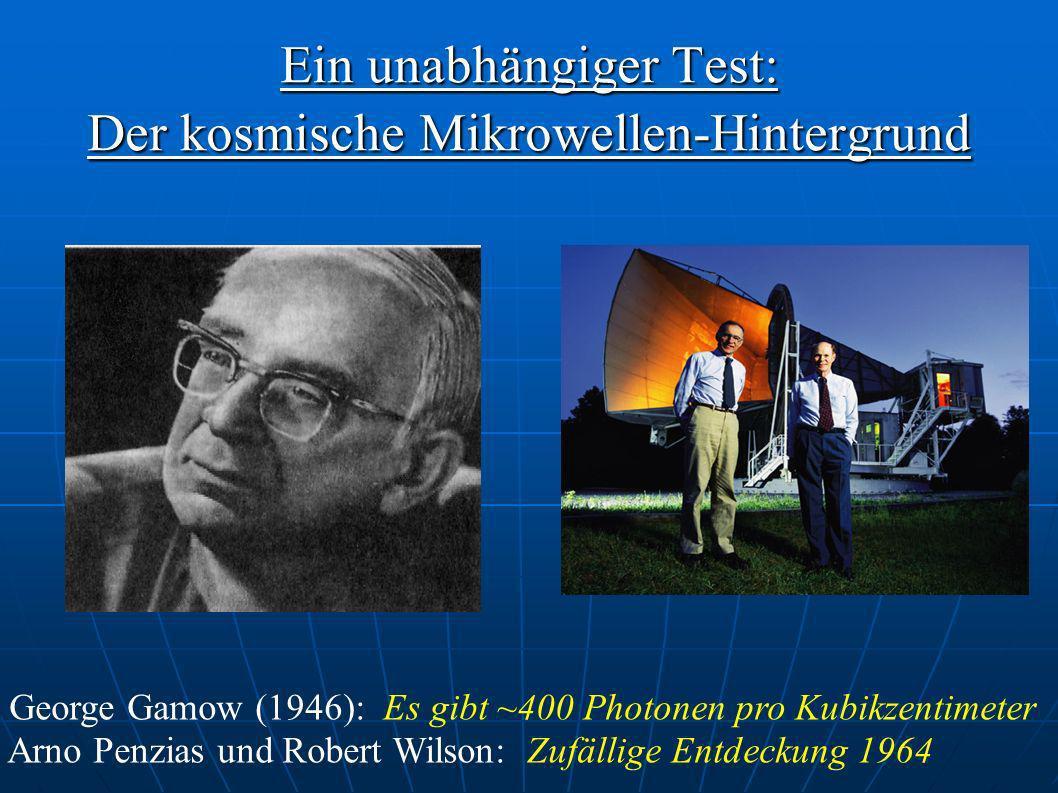 Ein unabhängiger Test: Der kosmische Mikrowellen-Hintergrund