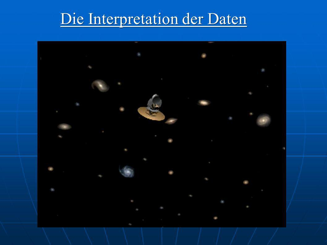 Die Interpretation der Daten