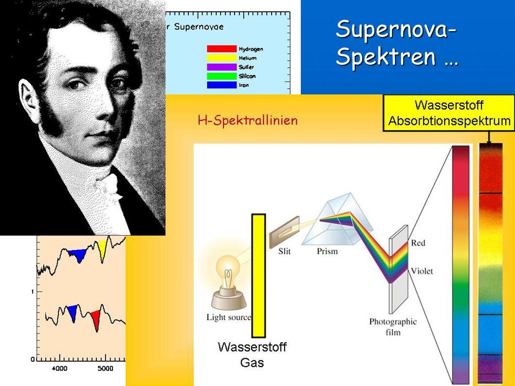 Supernova- Spektren …