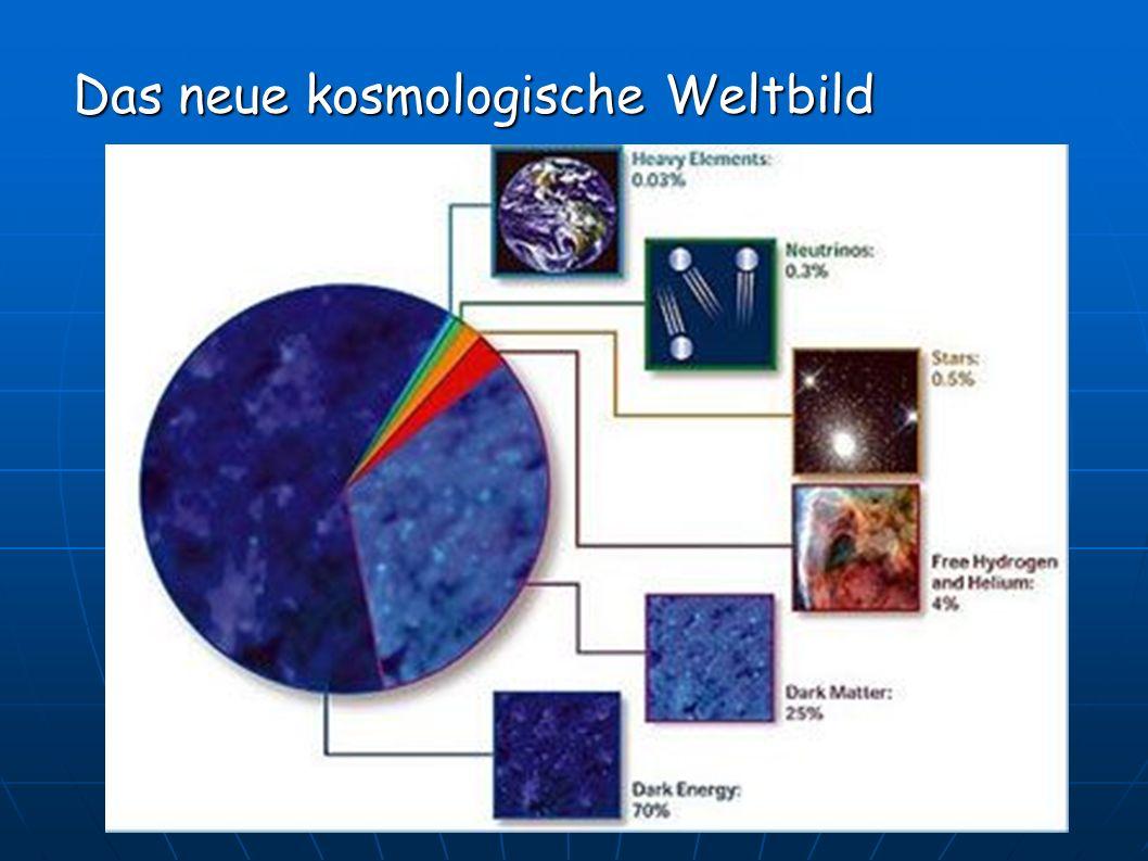 Das neue kosmologische Weltbild