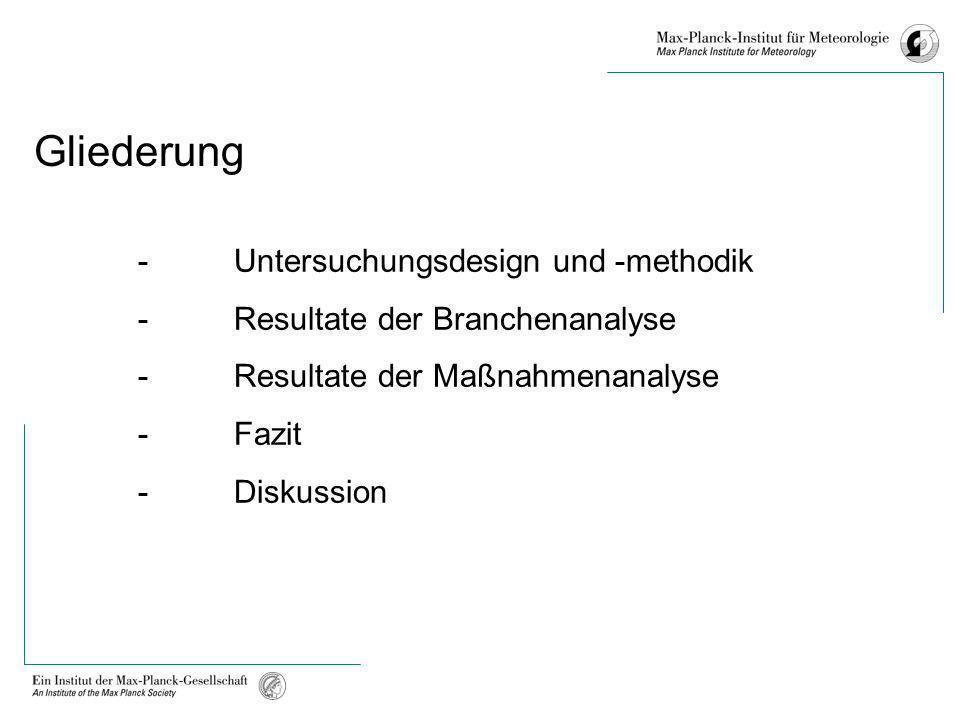 Gliederung Untersuchungsdesign und -methodik