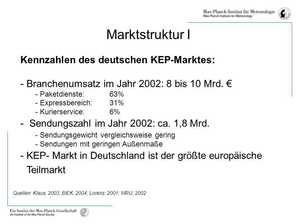 Marktstruktur I Kennzahlen des deutschen KEP-Marktes:
