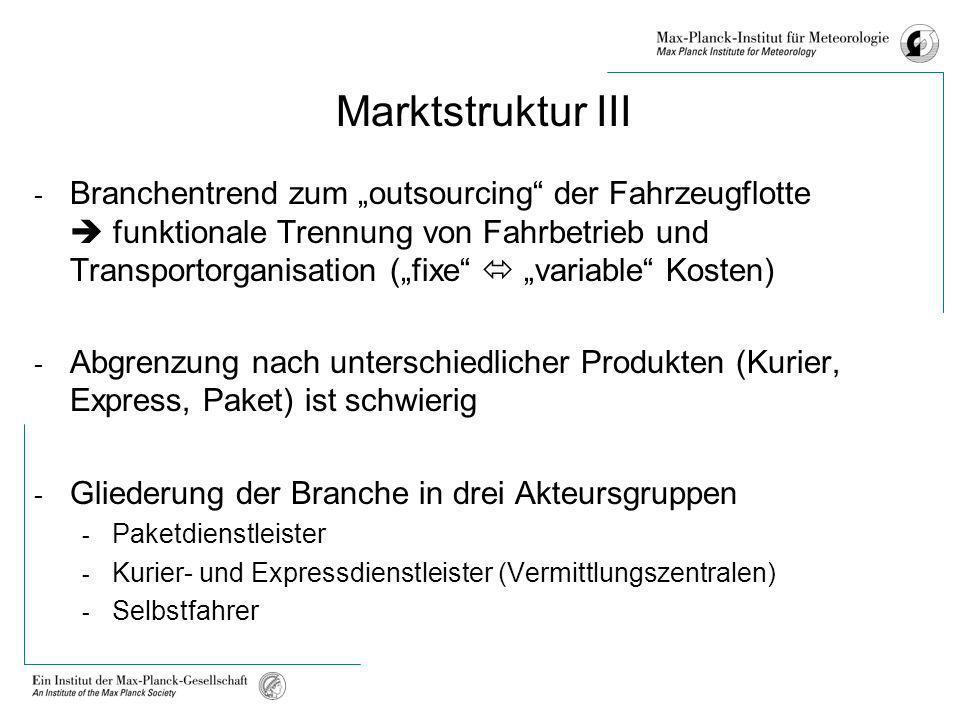 Marktstruktur III
