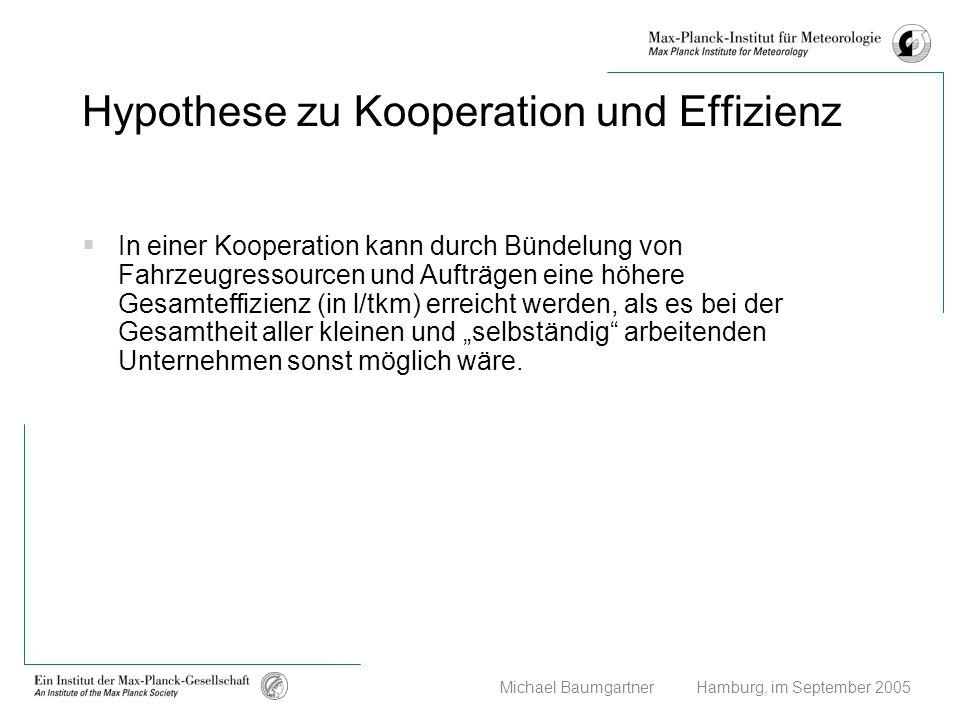 Hypothese zu Kooperation und Effizienz