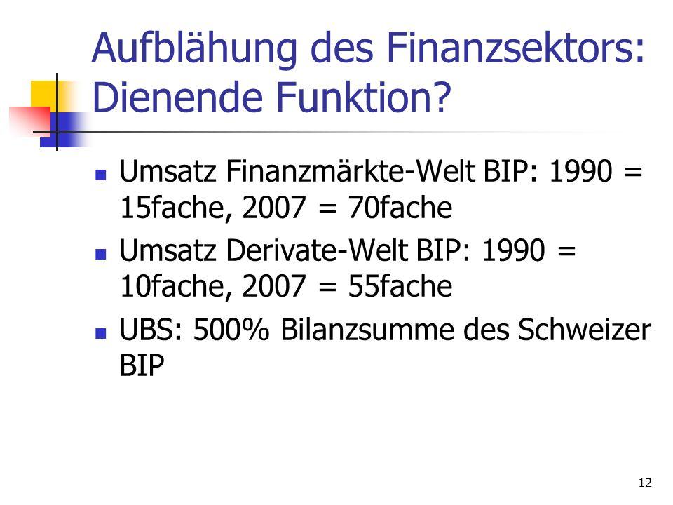 Aufblähung des Finanzsektors: Dienende Funktion
