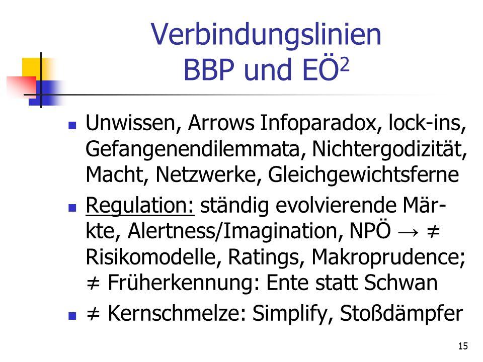 Verbindungslinien BBP und EÖ2