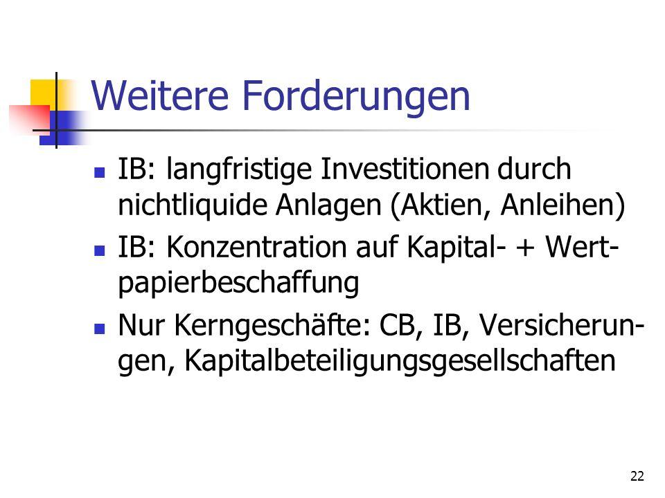 Weitere Forderungen IB: langfristige Investitionen durch nichtliquide Anlagen (Aktien, Anleihen)