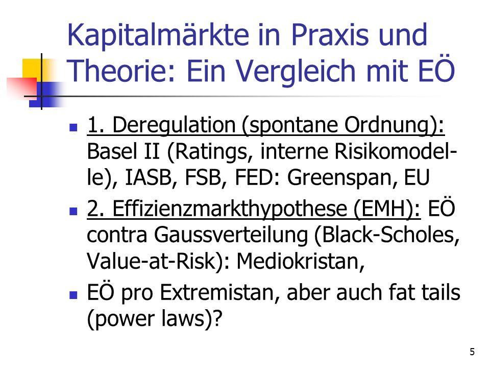 Kapitalmärkte in Praxis und Theorie: Ein Vergleich mit EÖ