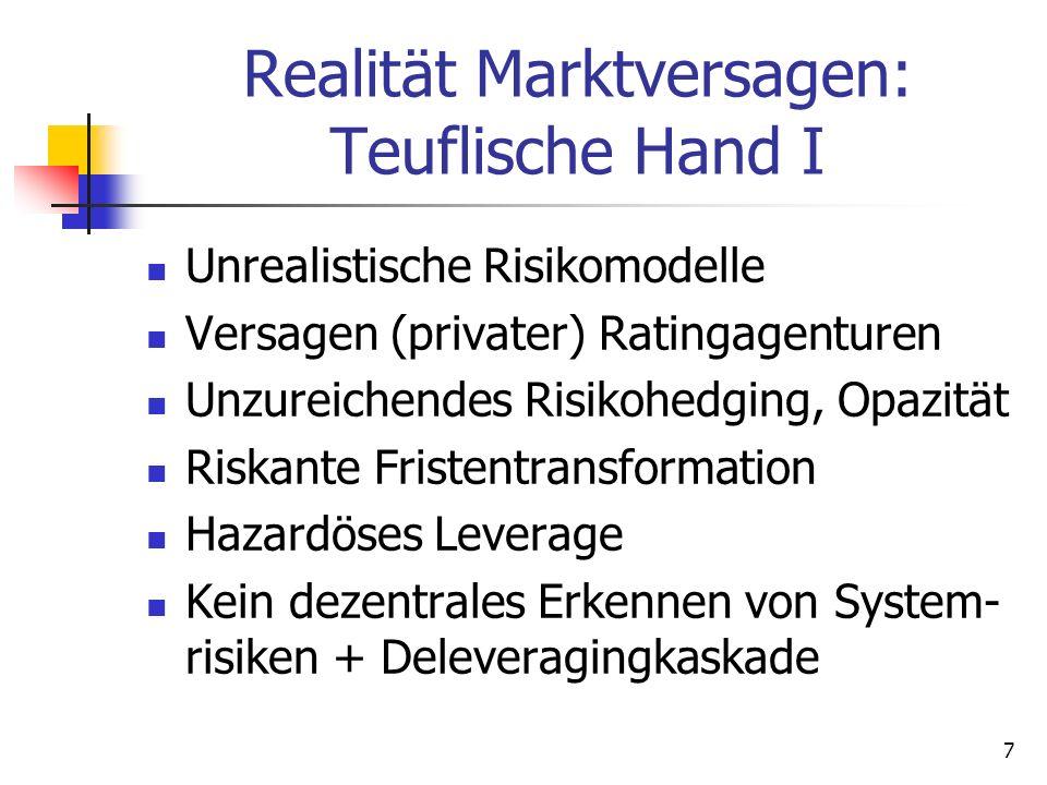Realität Marktversagen: Teuflische Hand I