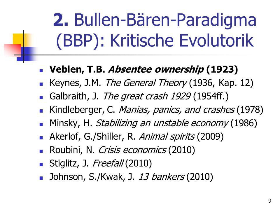 2. Bullen-Bären-Paradigma (BBP): Kritische Evolutorik
