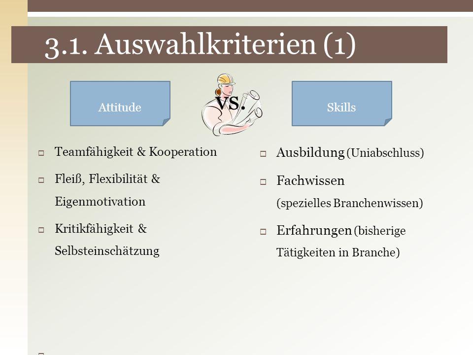 3.1. Auswahlkriterien (1) vs. Ausbildung (Uniabschluss)