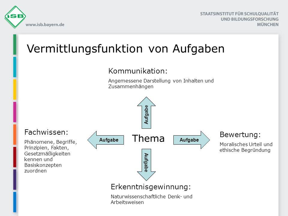 Vermittlungsfunktion von Aufgaben
