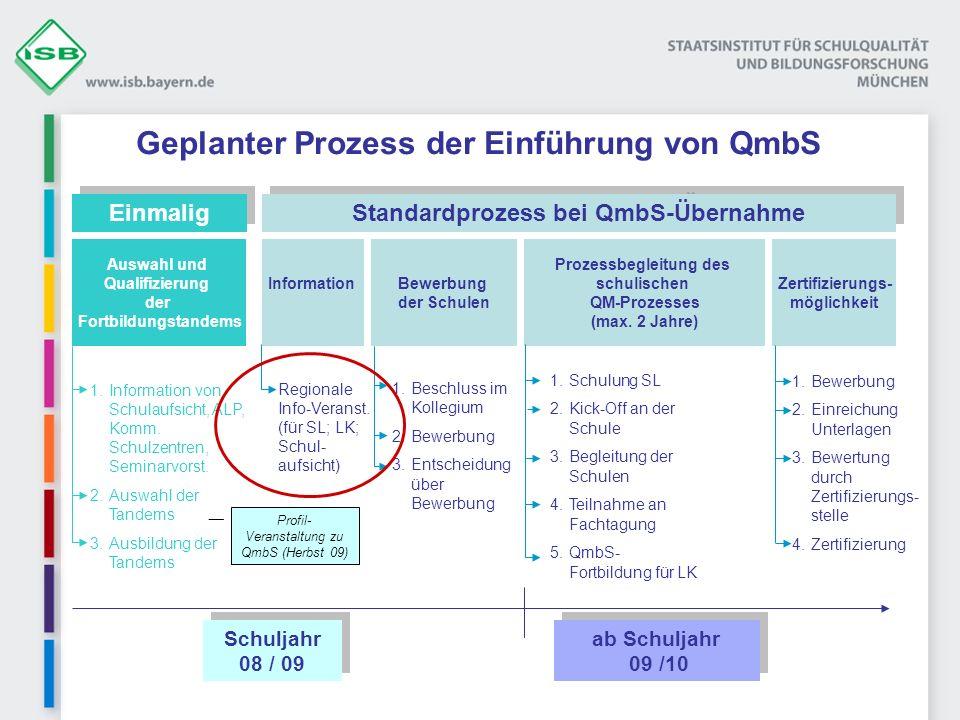 Geplanter Prozess der Einführung von QmbS