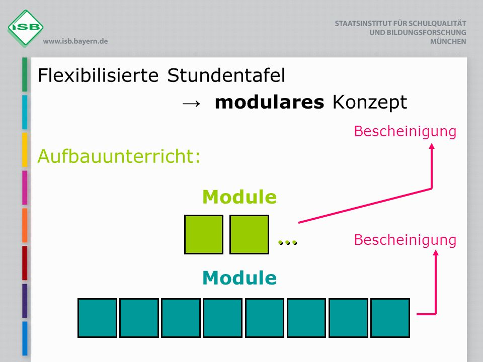 Bescheinigung Flexibilisierte Stundentafel. → modulares Konzept.