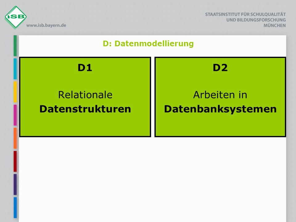 D1 Relationale Datenstrukturen D2 Arbeiten in Datenbanksystemen