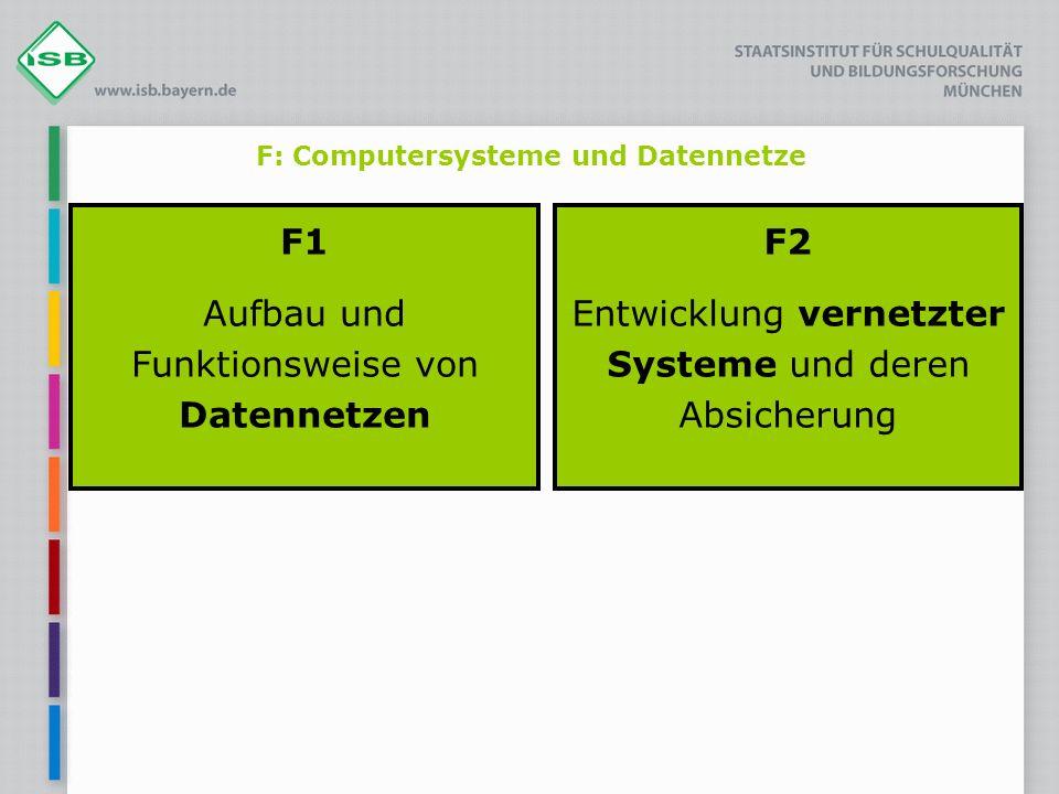 F: Computersysteme und Datennetze